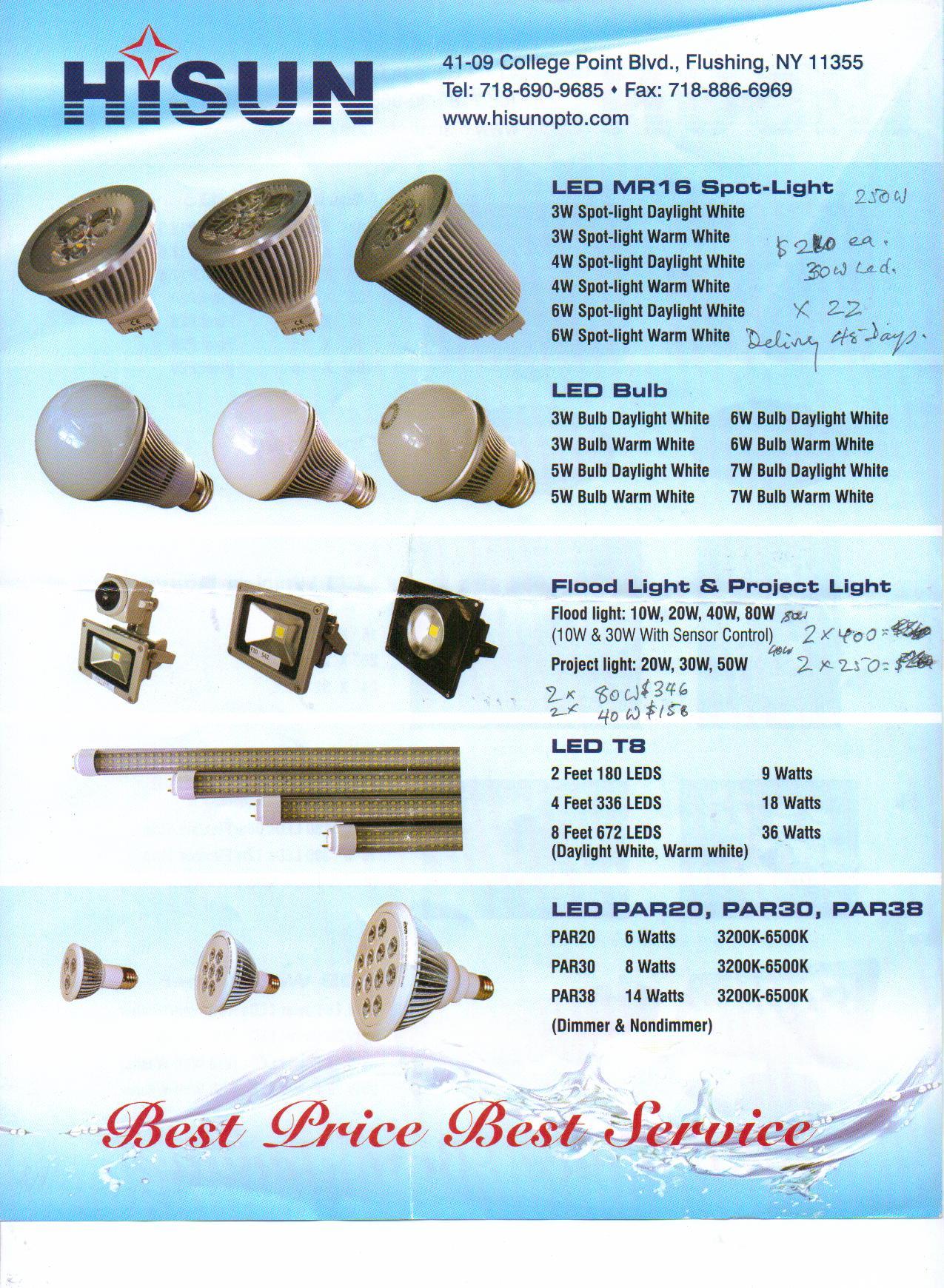 HISUN LED energy efficient lighting